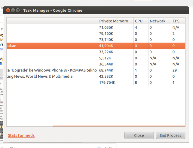 Task Manager on Google Chrome