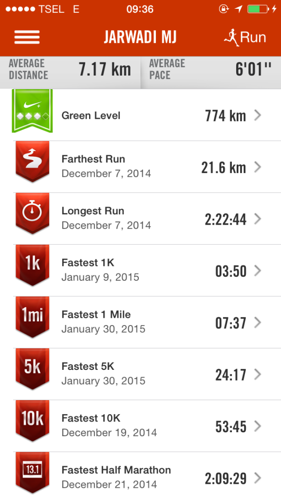 Nike Running Plus : Personal Record