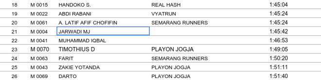official result sermo challege