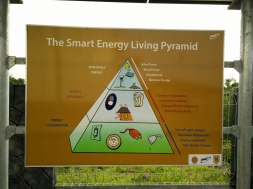 Smart Energy Living Pyramid di Baron Techno Park