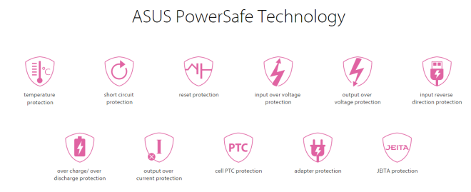 Asus Power Safe Technology