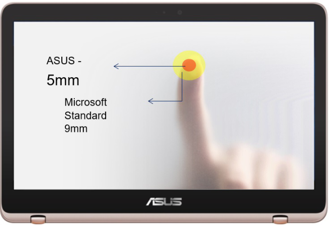 Zenbook Flip UX 360UA Design Display.png
