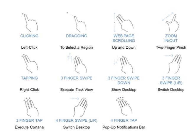 Zenbook Flip UX 360UA Design Touchpad.png