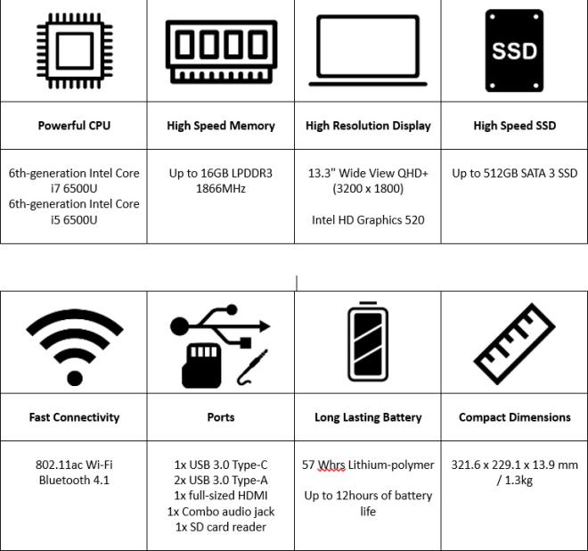 Zenbook Flip UX 360UA Fitur.png